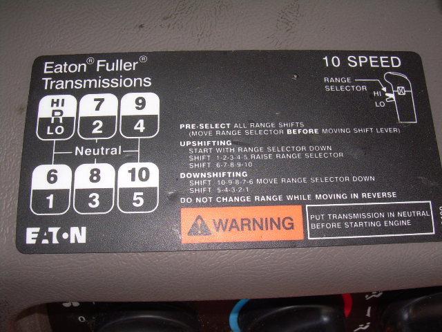 transmission that you manually shift